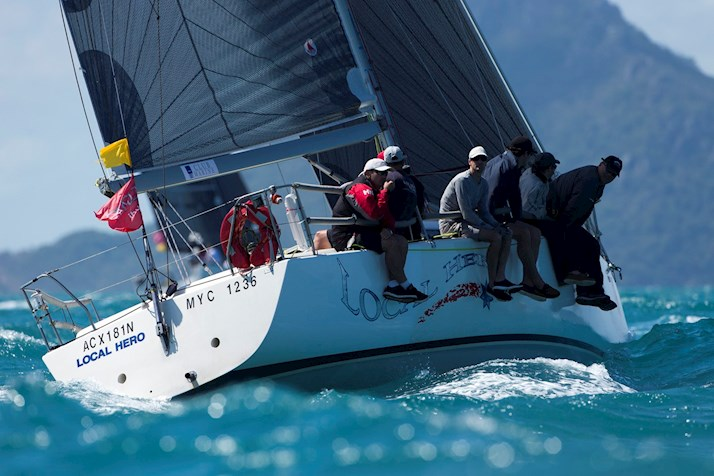 Classic battles loom at the IRC Australian Championship